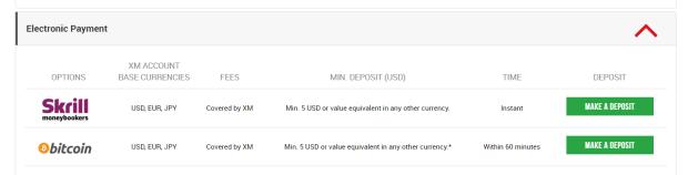 bitcoin kereskedő que es tradingview bat btc